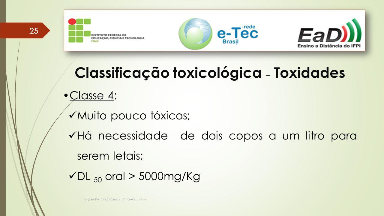 Engenheiro Zacarias Linhares Junior 25 Classificação toxicológica – Toxidades Classe 4: Muito pouco tóxicos; Há necessidade de dois copos a um litro para serem letais; DL 50 oral > 5000mg/Kg