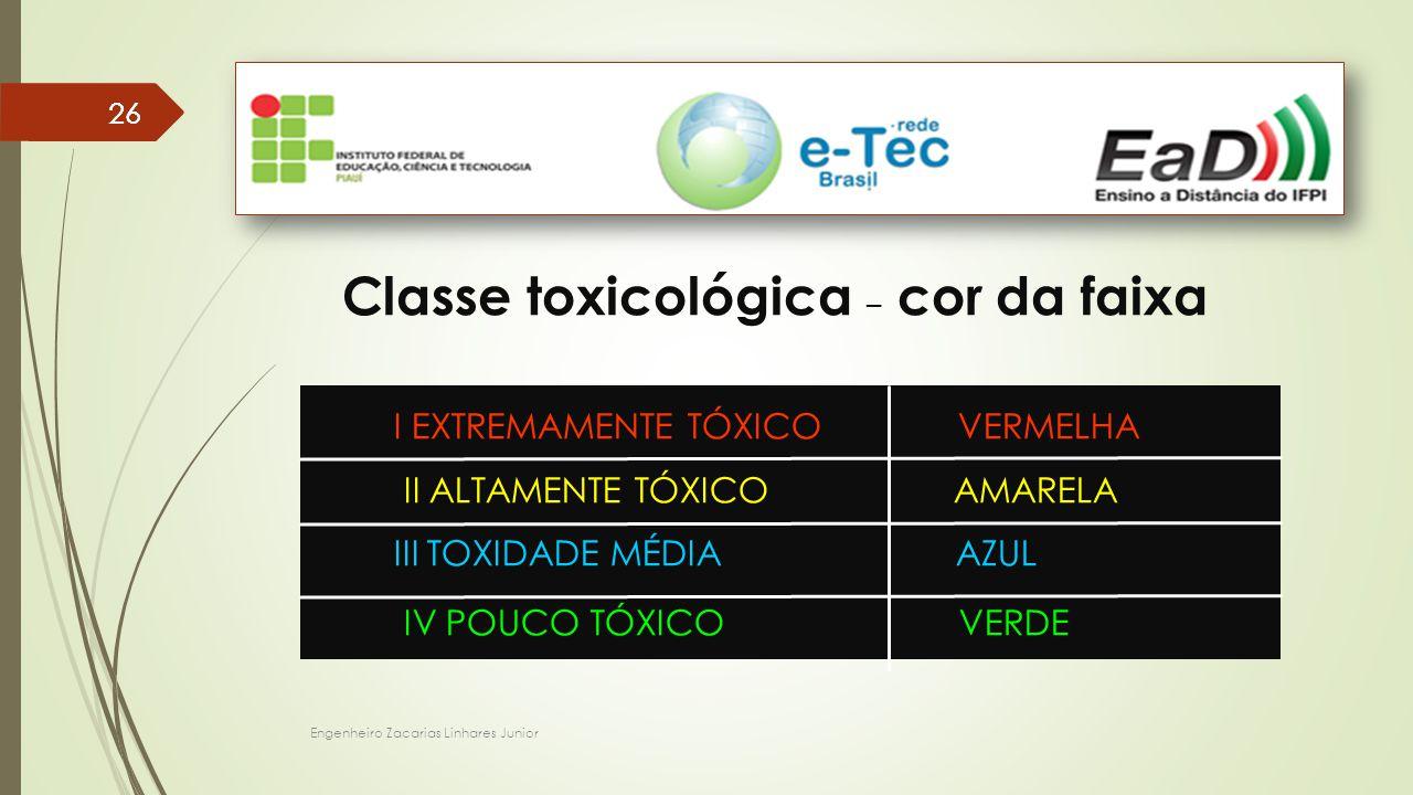 Engenheiro Zacarias Linhares Junior 26 Classe toxicológica – cor da faixa I EXTREMAMENTE TÓXICO VERMELHA II ALTAMENTE TÓXICO AMARELA III TOXIDADE MÉDIA AZUL IV POUCO TÓXICO VERDE