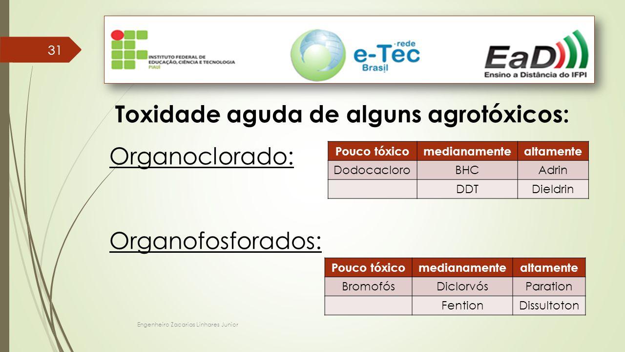 Engenheiro Zacarias Linhares Junior 31 Toxidade aguda de alguns agrotóxicos: Organoclorado: Organofosforados: Pouco tóxicomedianamentealtamente Dodoca