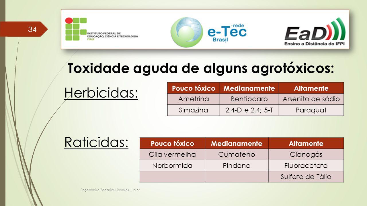 Engenheiro Zacarias Linhares Junior 34 Toxidade aguda de alguns agrotóxicos: Herbicidas: Raticidas: Pouco tóxicoMedianamenteAltamente AmetrinaBentioca