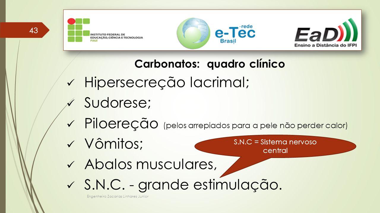 Engenheiro Zacarias Linhares Junior 43 Carbonatos: quadro clínico Hipersecreção lacrimal; Sudorese; Piloereção (pelos arrepiados para a pele não perde