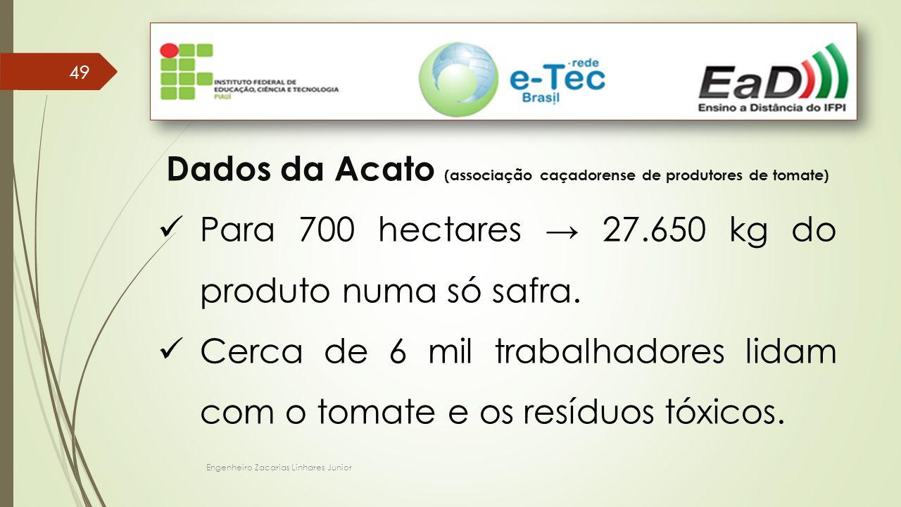 Engenheiro Zacarias Linhares Junior 49 Dados da Acato (associação caçadorense de produtores de tomate) Para 700 hectares → 27.650 kg do produto numa só safra.