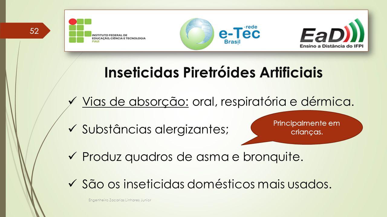 Engenheiro Zacarias Linhares Junior 52 Inseticidas Piretróides Artificiais Vias de absorção: oral, respiratória e dérmica.