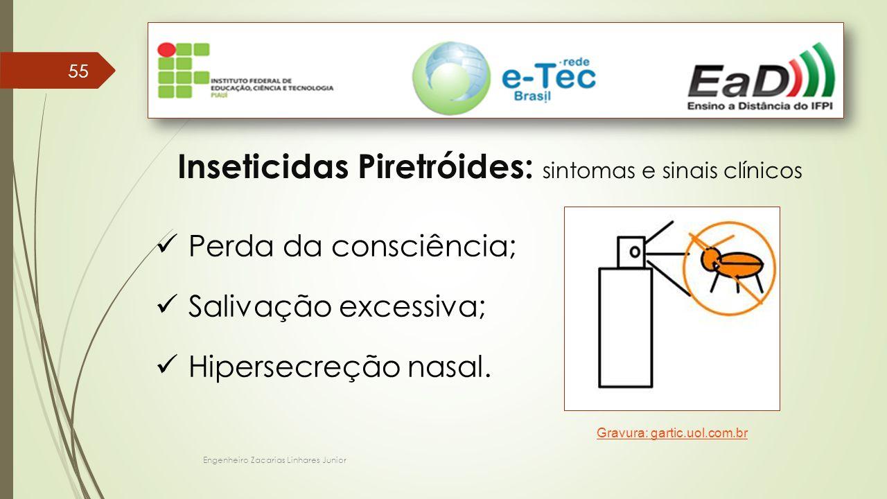 Engenheiro Zacarias Linhares Junior 55 Inseticidas Piretróides: sintomas e sinais clínicos Perda da consciência; Salivação excessiva; Hipersecreção nasal.