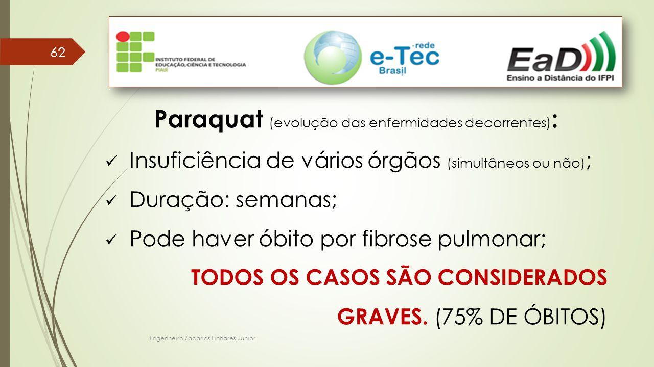 Engenheiro Zacarias Linhares Junior 62 Paraquat (evolução das enfermidades decorrentes) : Insuficiência de vários órgãos (simultâneos ou não) ; Duração: semanas; Pode haver óbito por fibrose pulmonar; TODOS OS CASOS SÃO CONSIDERADOS GRAVES.