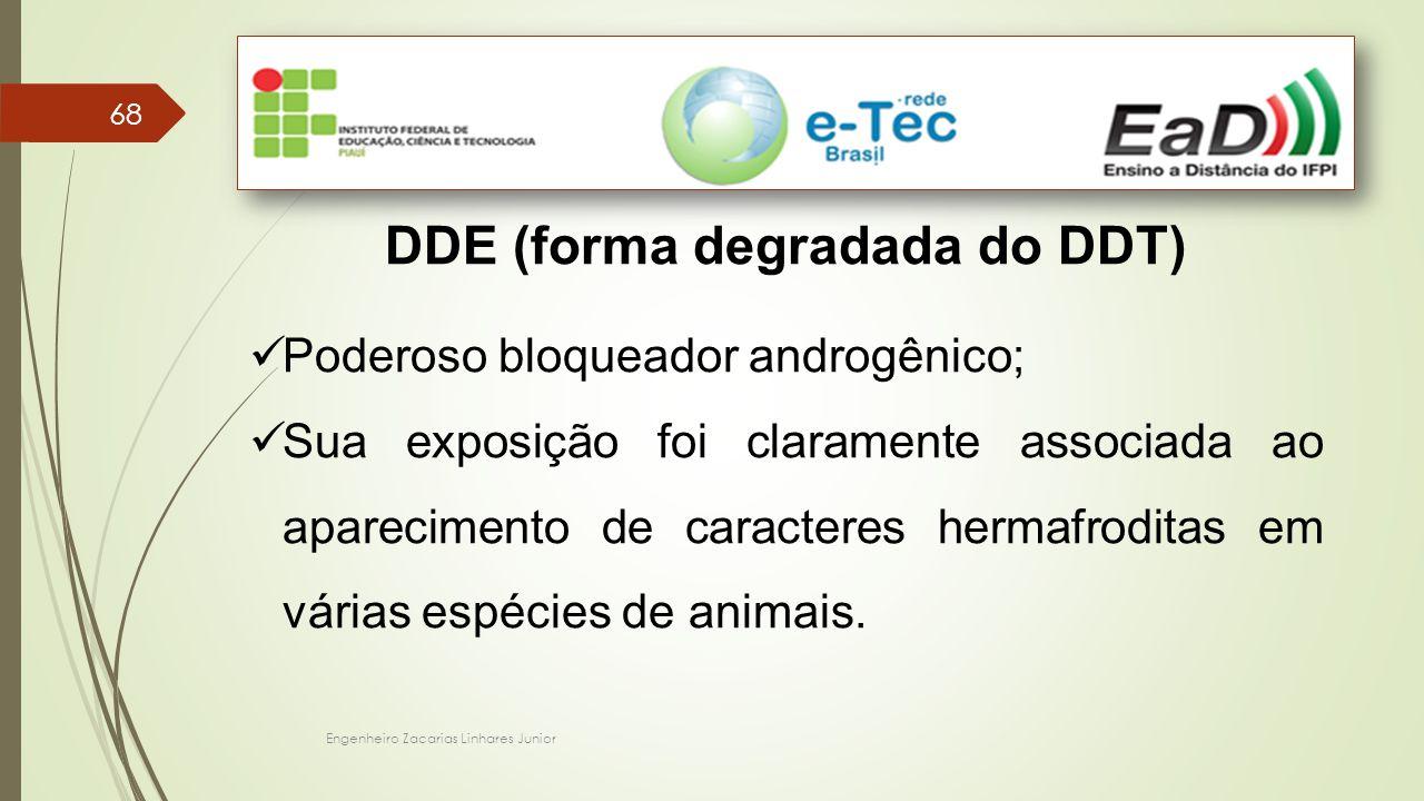 Engenheiro Zacarias Linhares Junior 68 DDE (forma degradada do DDT) Poderoso bloqueador androgênico; Sua exposição foi claramente associada ao aparecimento de caracteres hermafroditas em várias espécies de animais.