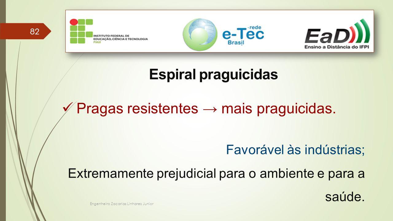 Engenheiro Zacarias Linhares Junior 82 Espiral praguicidas Pragas resistentes → mais praguicidas.