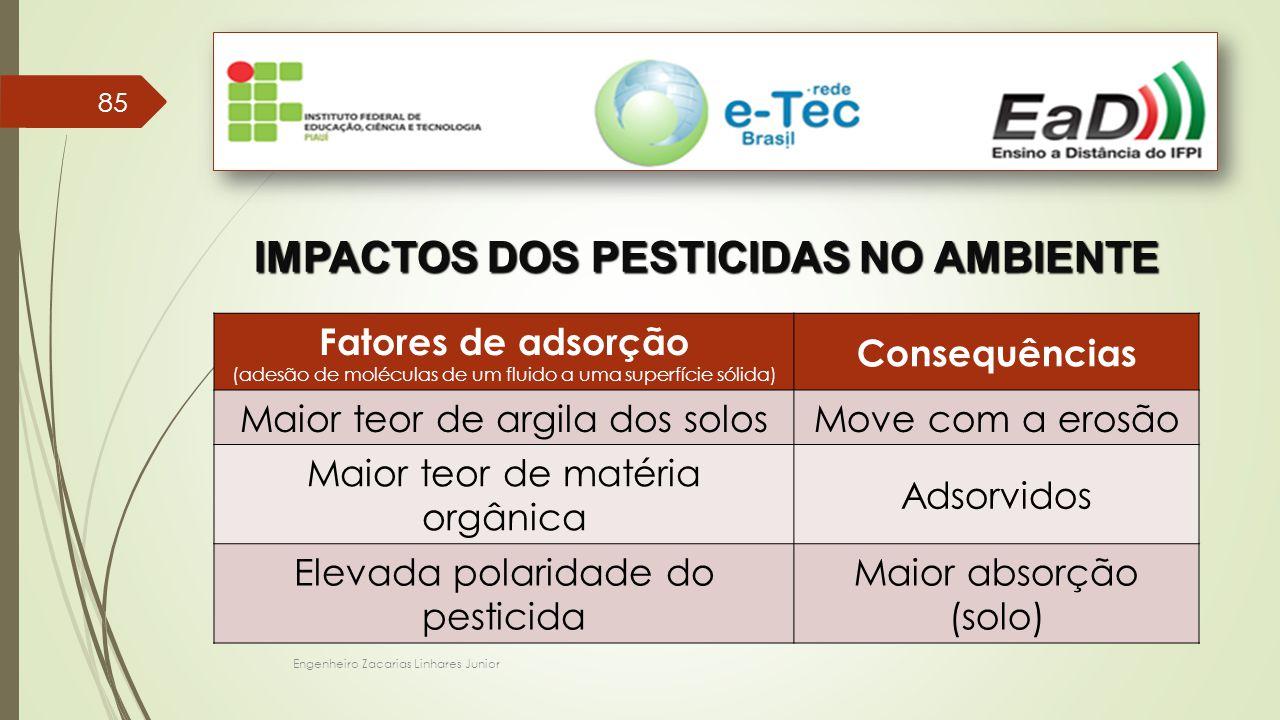 Engenheiro Zacarias Linhares Junior 85 IMPACTOS DOS PESTICIDAS NO AMBIENTE Fatores de adsorção (adesão de moléculas de um fluido a uma superfície sóli
