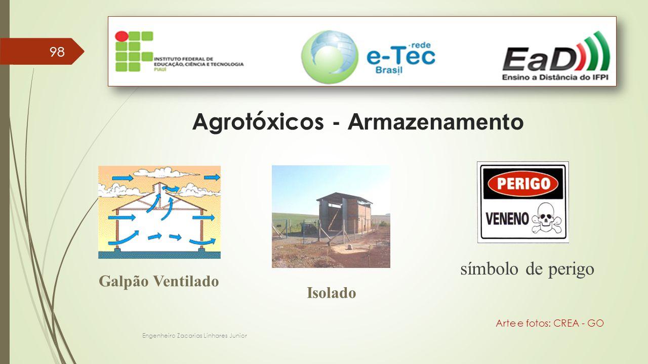 Engenheiro Zacarias Linhares Junior 98 Agrotóxicos - Armazenamento Arte e fotos: CREA - GO símbolo de perigo Isolado Galpão Ventilado
