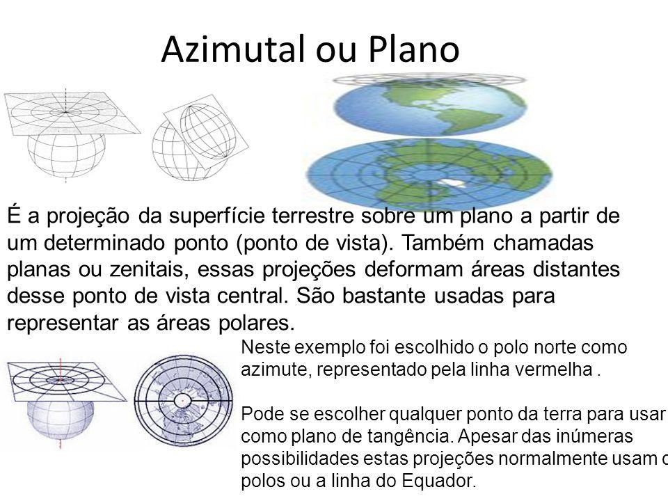 Azimutal ou Plano É a projeção da superfície terrestre sobre um plano a partir de um determinado ponto (ponto de vista). Também chamadas planas ou zen