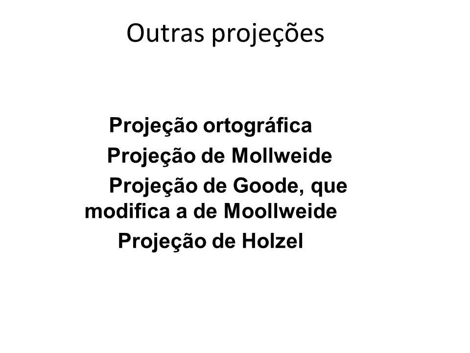 Outras projeções Projeção ortográfica Projeção de Mollweide Projeção de Goode, que modifica a de Moollweide Projeção de Holzel
