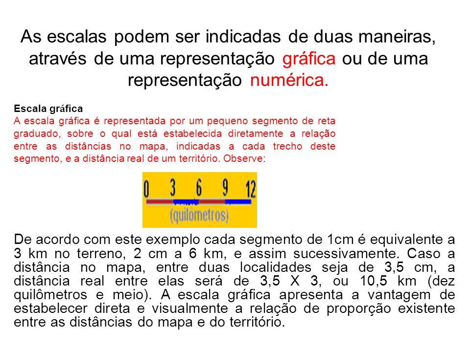 As escalas podem ser indicadas de duas maneiras, através de uma representação gráfica ou de uma representação numérica. De acordo com este exemplo cad