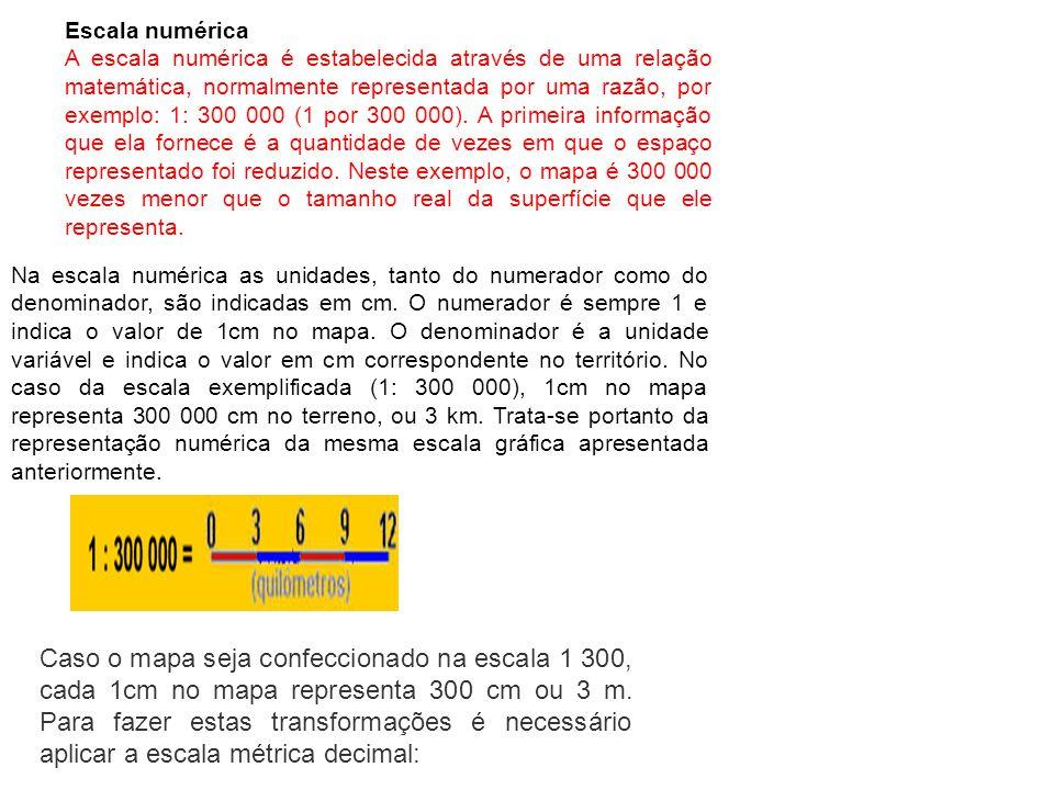 Escala numérica A escala numérica é estabelecida através de uma relação matemática, normalmente representada por uma razão, por exemplo: 1: 300 000 (1