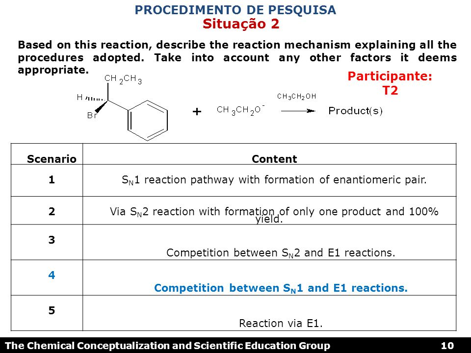 The Chemical Conceptualization and Scientific Education Group10 ScenarioContent 1S N 1 reaction pathway with formation of enantiomeric pair.