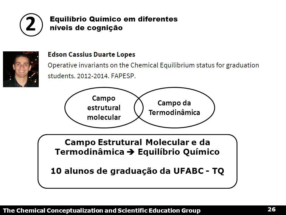 Campo estrutural molecular Campo da Termodinâmica Campo Estrutural Molecular e da Termodinâmica  Equilíbrio Químico 10 alunos de graduação da UFABC -