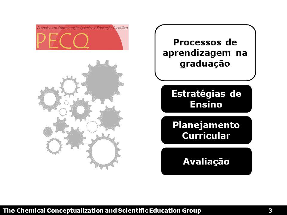 The Chemical Conceptualization and Scientific Education Group 24 ESQUEMAS DE AÇÃO - PROFESSORES Ação focaliza predominantemente o Campo Conceitual Estrutural Molecular e da Termodinâmica Conceituação pertinente, complexidade nas relações conceituais