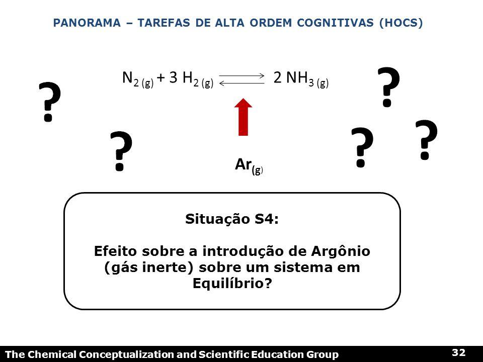 The Chemical Conceptualization and Scientific Education Group 32 PANORAMA – TAREFAS DE ALTA ORDEM COGNITIVAS (HOCS) N 2 (g) + 3 H 2 (g) 2 NH 3 (g) Sit