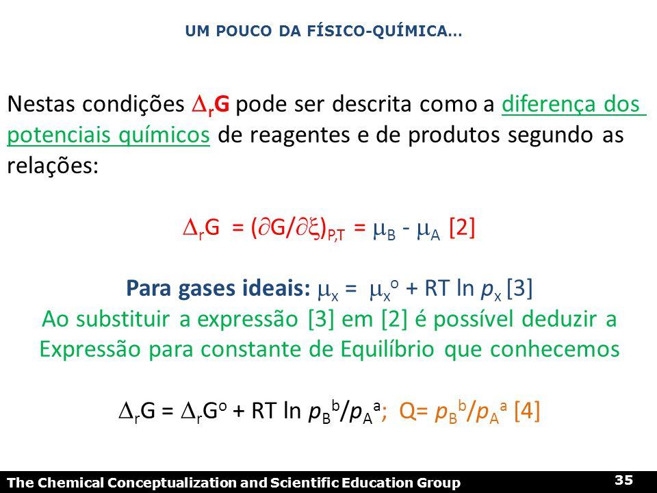 The Chemical Conceptualization and Scientific Education Group 35 UM POUCO DA FÍSICO-QUÍMICA… Nestas condições  r G pode ser descrita como a diferença