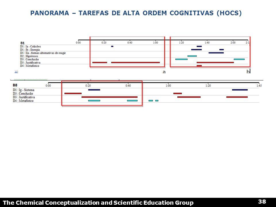 The Chemical Conceptualization and Scientific Education Group 38 PANORAMA – TAREFAS DE ALTA ORDEM COGNITIVAS (HOCS)