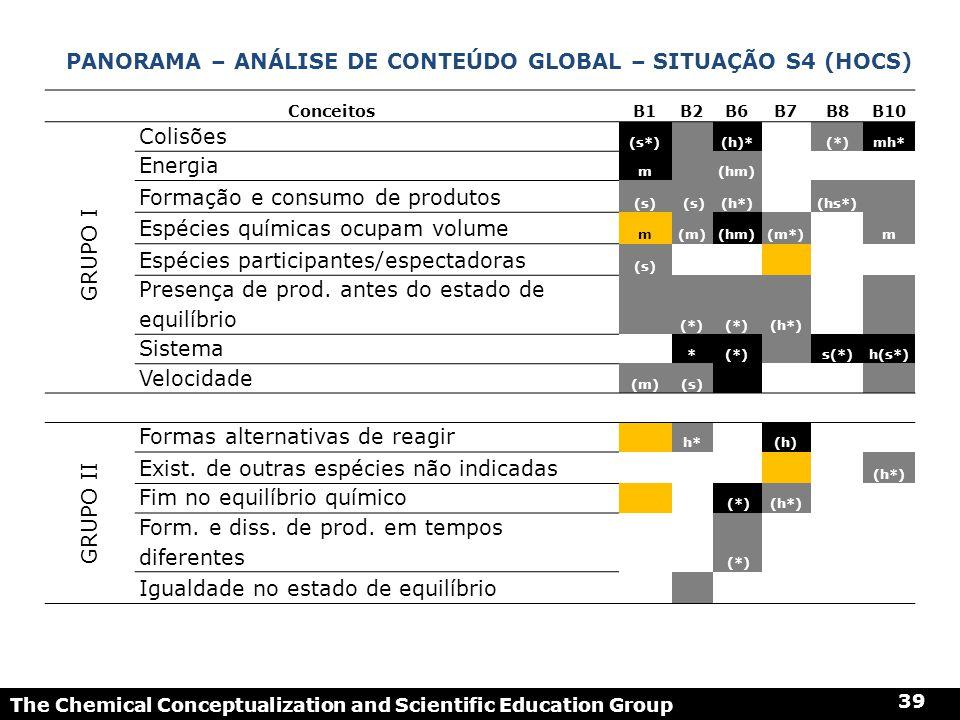 The Chemical Conceptualization and Scientific Education Group 39 ConceitosB1B2B6B7B8B10 GRUPO I Colisões (s*) (h)*(*)mh* Energia m (hm) Formação e con