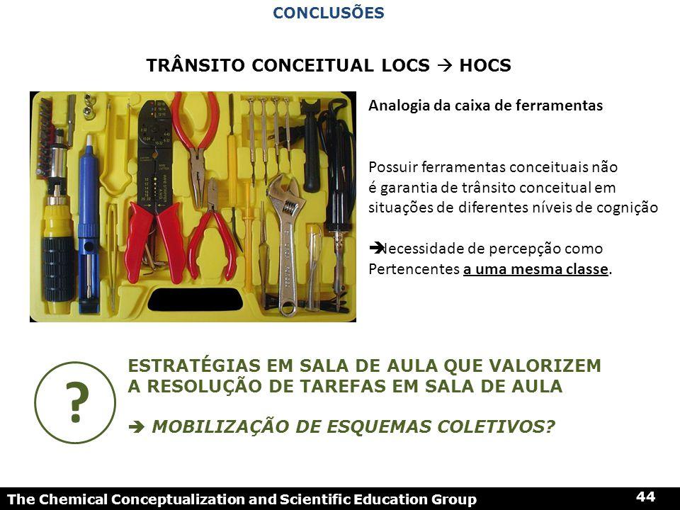 The Chemical Conceptualization and Scientific Education Group 44 TRÂNSITO CONCEITUAL LOCS  HOCS CONCLUSÕES Analogia da caixa de ferramentas Possuir f