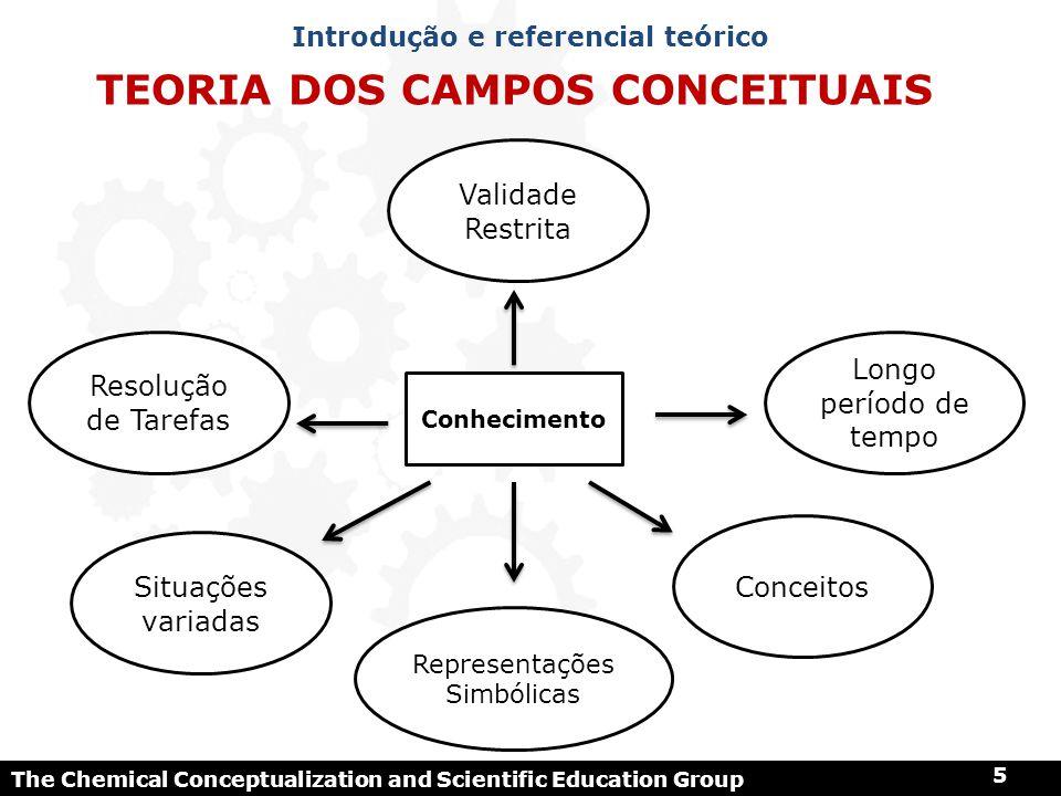 The Chemical Conceptualization and Scientific Education Group 36 UM POUCO DA FÍSICO-QUÍMICA… Nestas condições  r G pode ser descrita como a diferença dos potenciais químicos de reagentes e de produtos segundo as relações:  r G = (  G/  ) P,T =  B -  A [2] Para gases ideais:  x =  x o + RT ln p x [3] Ao substituir a expressão [3] em [2] é possível deduzir a Expressão para constante de Equilíbrio que conhecemos  r G =  r G o + RT ln p B b /p A a ; Q= p B b /p A a [4]