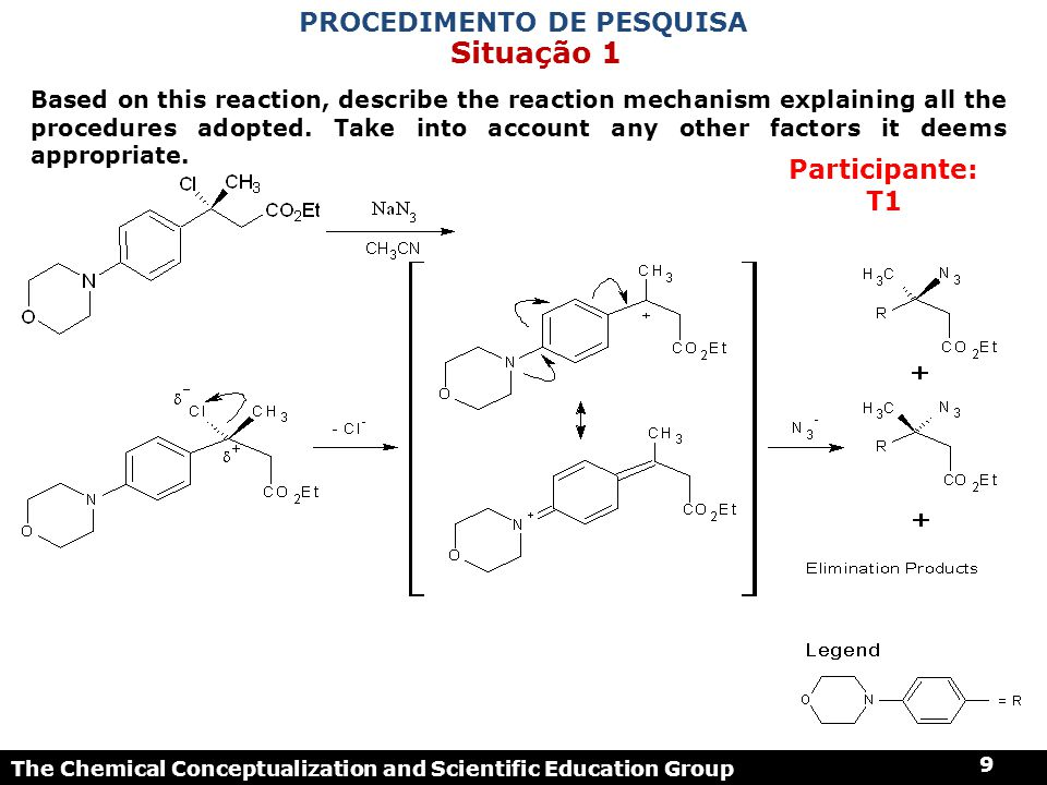 Situação 1 The Chemical Conceptualization and Scientific Education Group 9 PROCEDIMENTO DE PESQUISA Based on this reaction, describe the reaction mechanism explaining all the procedures adopted.