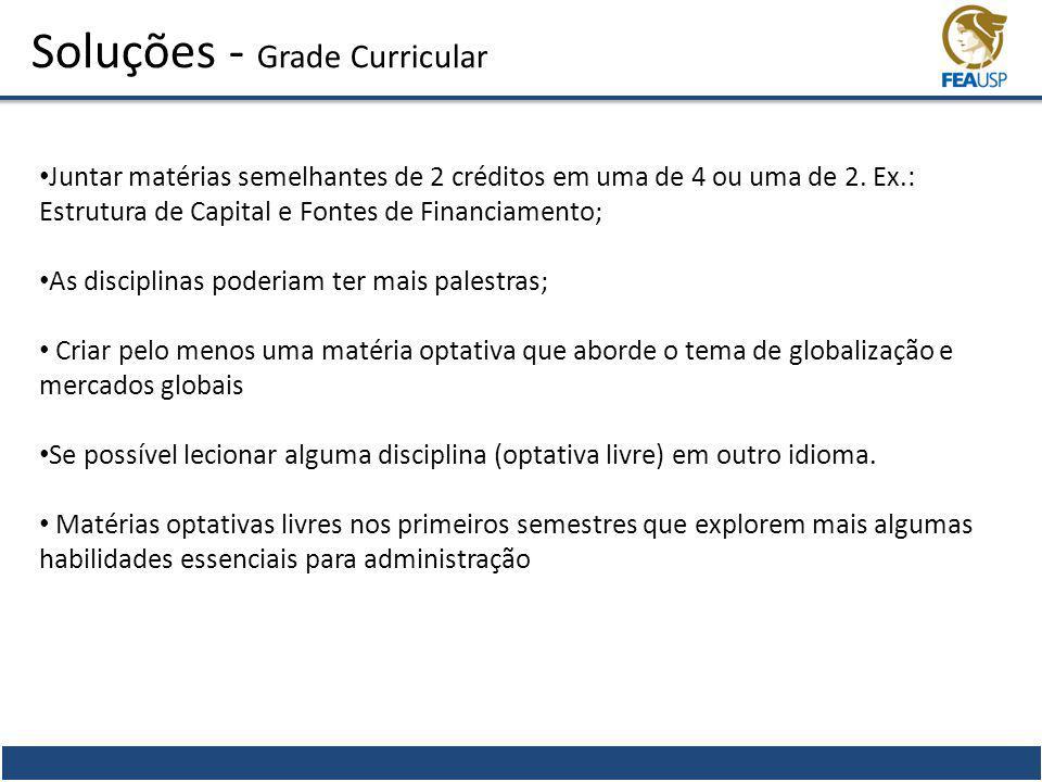 Soluções - Grade Curricular Juntar matérias semelhantes de 2 créditos em uma de 4 ou uma de 2. Ex.: Estrutura de Capital e Fontes de Financiamento; As