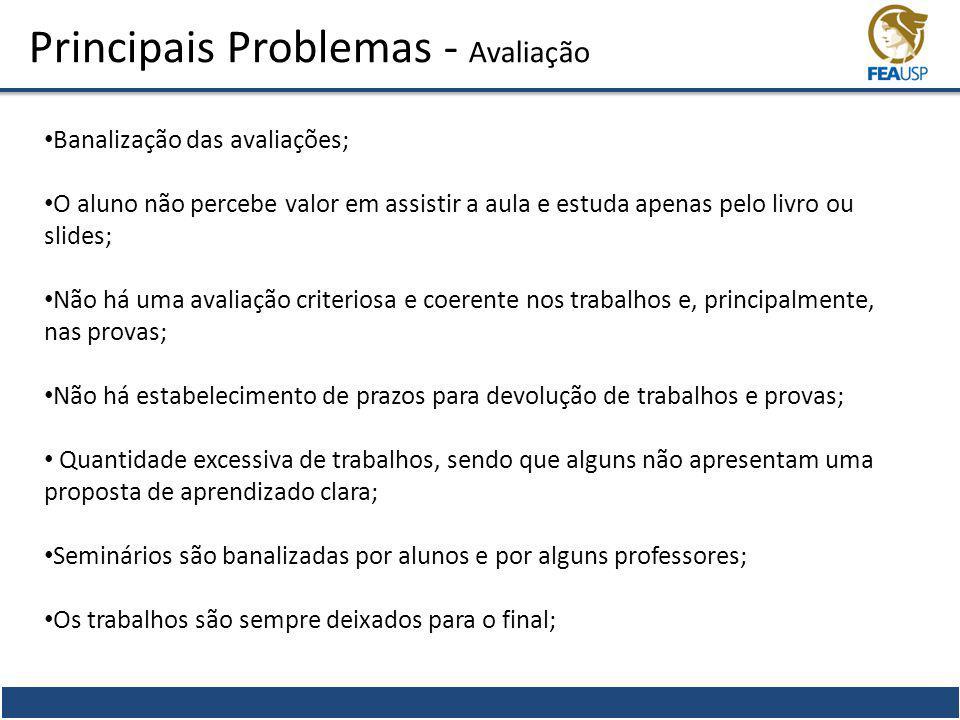 Principais Problemas - Avaliação Banalização das avaliações; O aluno não percebe valor em assistir a aula e estuda apenas pelo livro ou slides; Não há