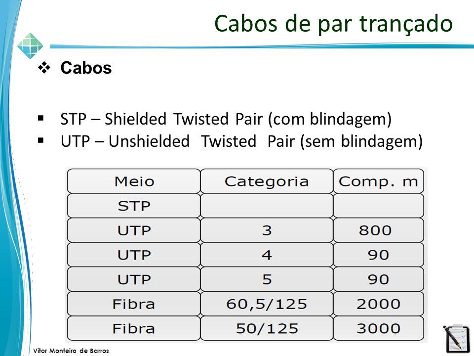 Vitor Monteiro de Barros Cabos de par trançado  Cabos  STP – Shielded Twisted Pair (com blindagem)  UTP – Unshielded Twisted Pair (sem blindagem)