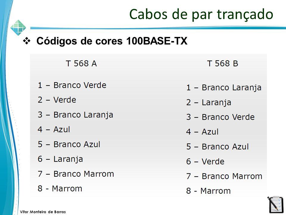 Vitor Monteiro de Barros Cabos de par trançado  Códigos de cores 100BASE-TX