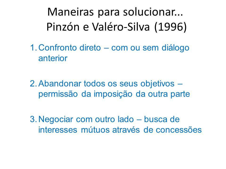 Maneiras para solucionar...Pinzón e Valéro-Silva (1996) 4.