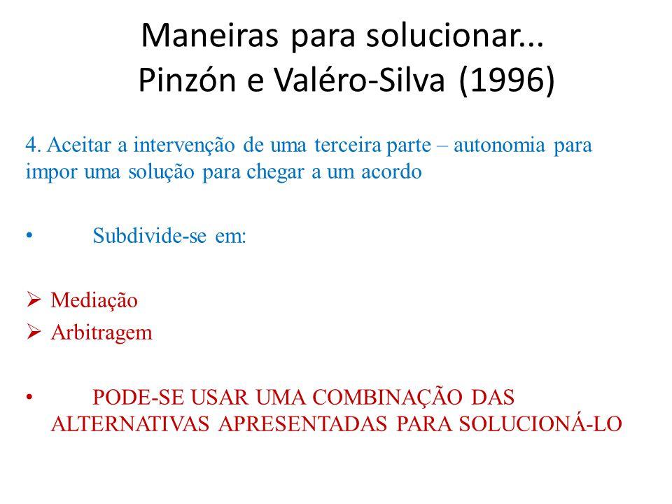 Maneiras para solucionar... Pinzón e Valéro-Silva (1996) 4. Aceitar a intervenção de uma terceira parte – autonomia para impor uma solução para chegar