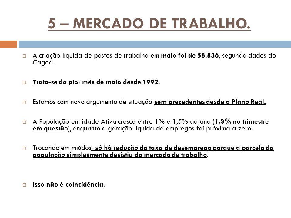 5 – MERCADO DE TRABALHO.