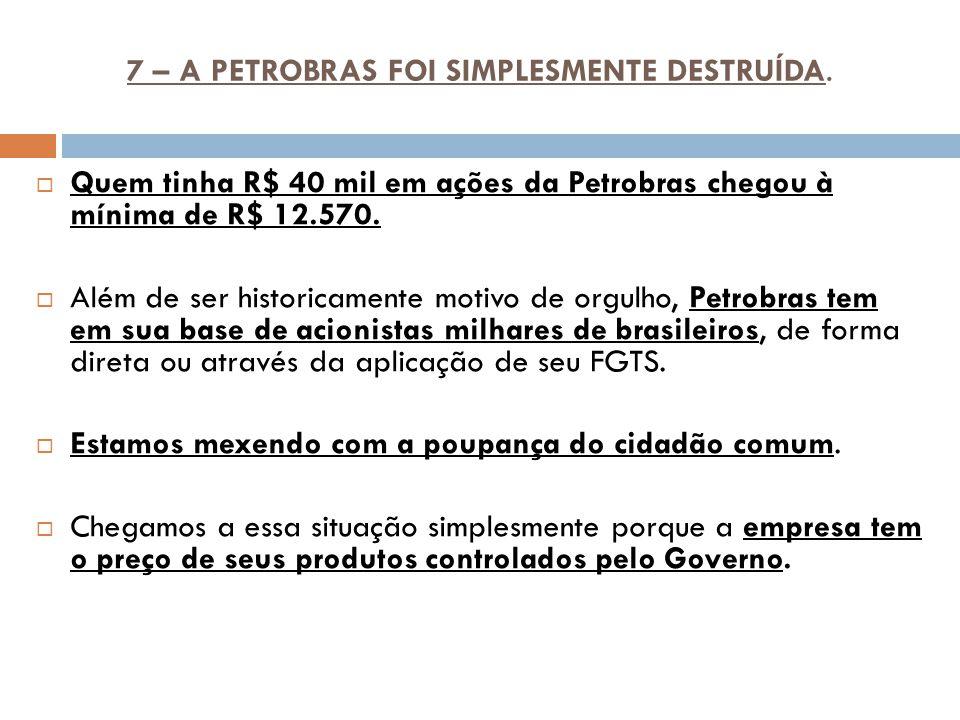 7 – A PETROBRAS FOI SIMPLESMENTE DESTRUÍDA.  Quem tinha R$ 40 mil em ações da Petrobras chegou à mínima de R$ 12.570.  Além de ser historicamente mo