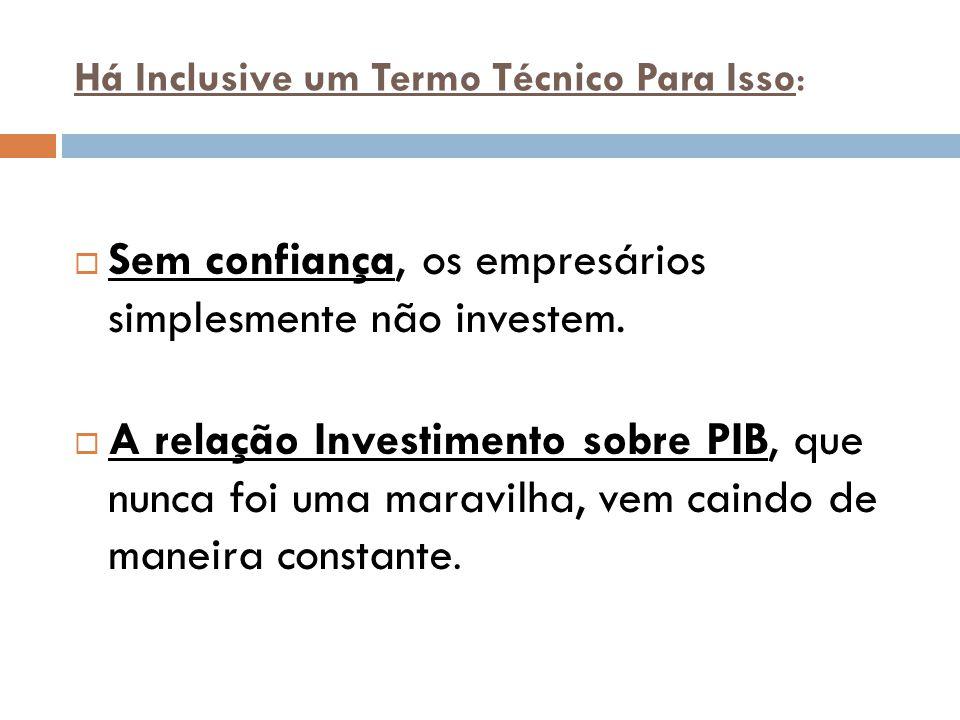 Há Inclusive um Termo Técnico Para Isso:  Sem confiança, os empresários simplesmente não investem.  A relação Investimento sobre PIB, que nunca foi