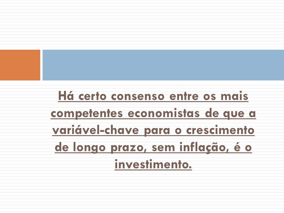 Há certo consenso entre os mais competentes economistas de que a variável-chave para o crescimento de longo prazo, sem inflação, é o investimento.