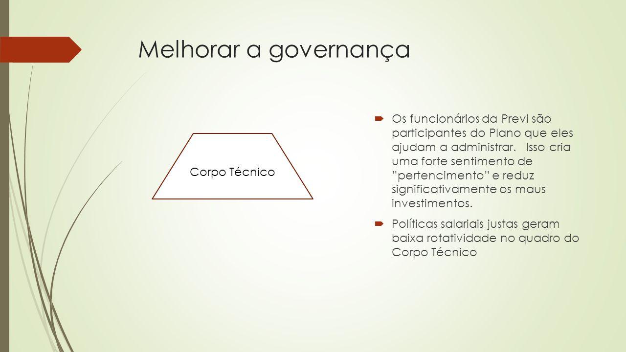 """Melhorar a governança  Os funcionários da Previ são participantes do Plano que eles ajudam a administrar. Isso cria uma forte sentimento de """"pertenci"""