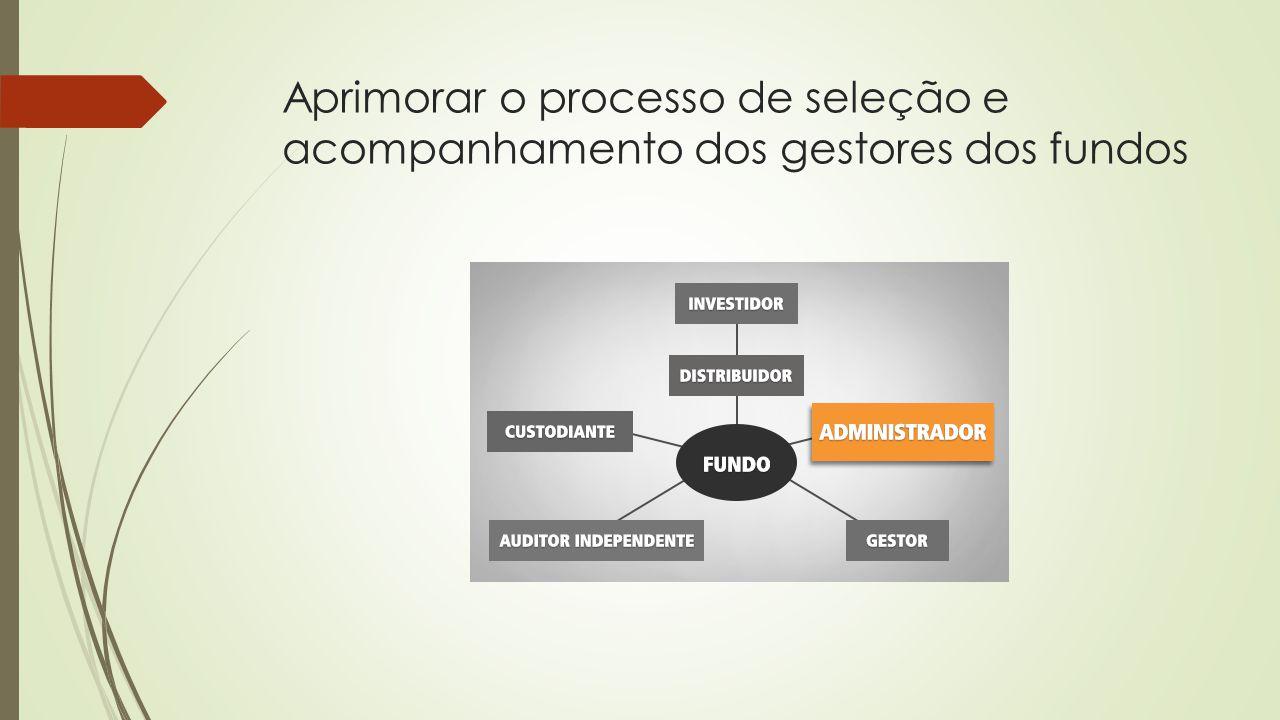Aprimorar o processo de seleção e acompanhamento dos gestores dos fundos