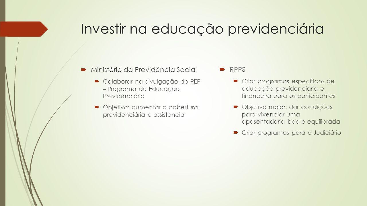 Investir na educação previdenciária  Ministério da Previdência Social  Colaborar na divulgação do PEP – Programa de Educação Previdenciária  Objeti