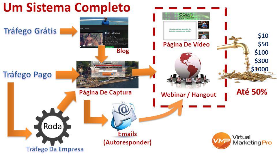 Um Sistema Completo Página De Captura Página De Vídeo Emails (Autoresponder) Roda Blog Webinar / Hangout $10 $50 $100 $300 $1000 Até 50%