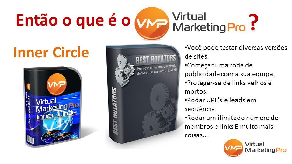 Então o que é o Inner Circle Você pode testar diversas versões de sites. Começar uma roda de publicidade com a sua equipa. Proteger-se de links velhos