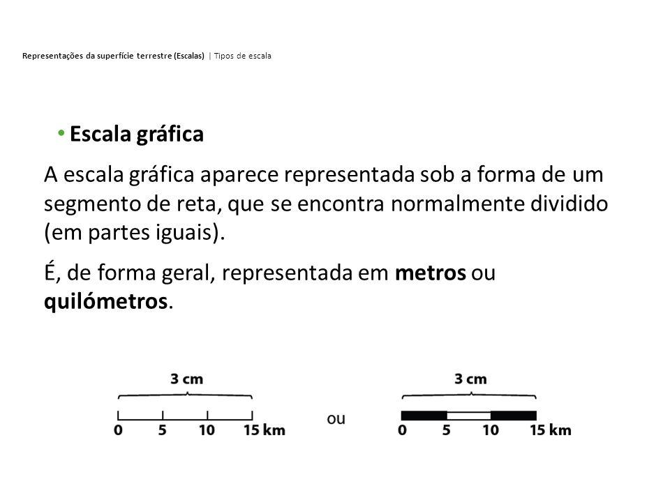 Representações da superfície terrestre (Escalas) | Tipos de escala Escala gráfica A escala gráfica aparece representada sob a forma de um segmento de