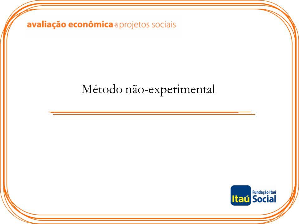 Método não-experimental