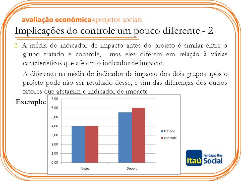 Implicações do controle um pouco diferente - 2 2. A média do indicador de impacto antes do projeto é similar entre o grupo tratado e controle, mas ele