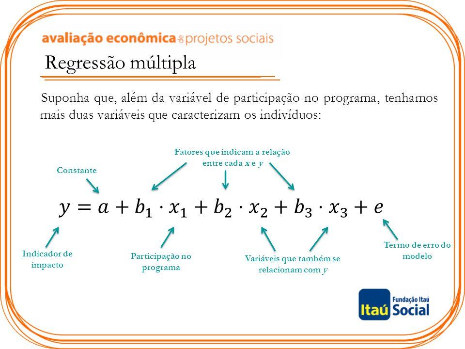 Regressão múltipla Indicador de impacto Constante Fatores que indicam a relação entre cada x e y Participação no programa Termo de erro do modelo Vari