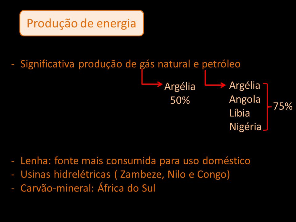 Produção de energia -Significativa produção de gás natural e petróleo -Lenha: fonte mais consumida para uso doméstico -Usinas hidrelétricas ( Zambeze,