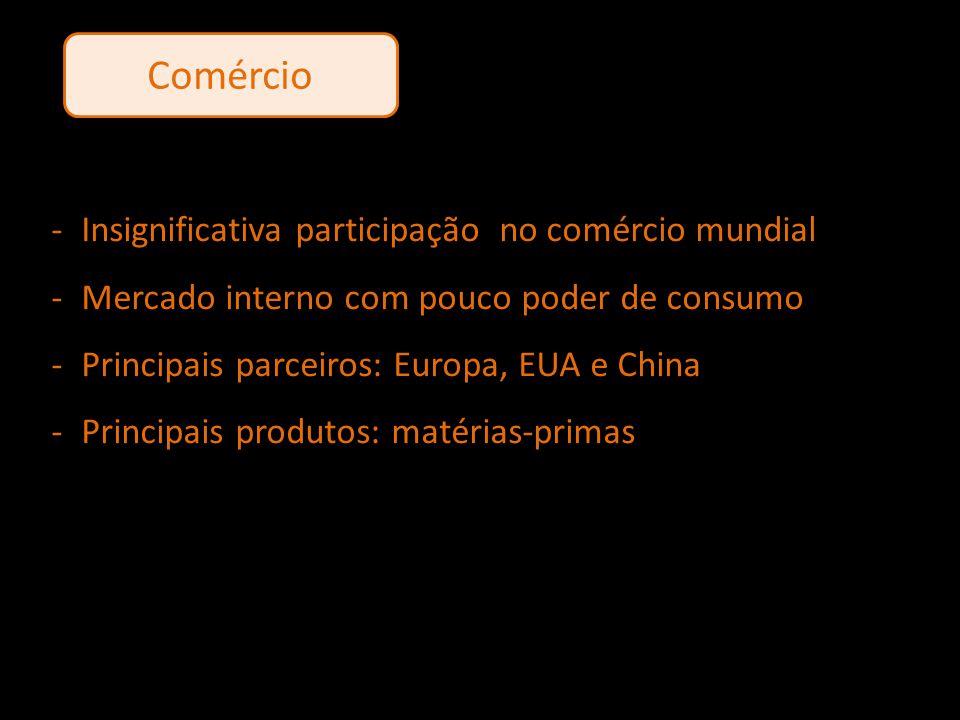 Comércio -Insignificativa participação no comércio mundial -Mercado interno com pouco poder de consumo -Principais parceiros: Europa, EUA e China -Pri