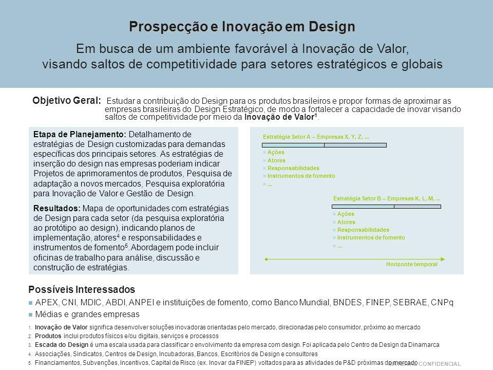 MATERIAL CONFIDENCIAL Etapa de Planejamento: Detalhamento de estratégias de Design customizadas para demandas específicas dos principais setores.