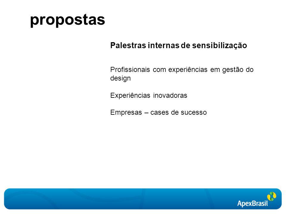 propostas Palestras internas de sensibilização Profissionais com experiências em gestão do design Experiências inovadoras Empresas – cases de sucesso